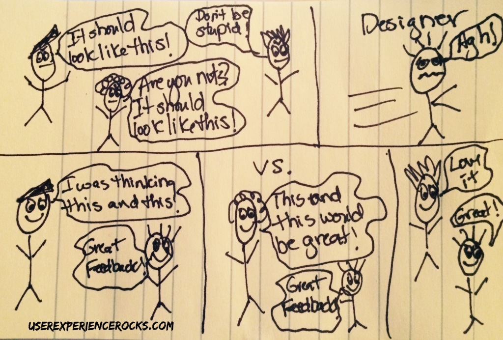 Cartoon: Stick figure clients fighting and a designer running away versus stick figures explaining what they want to the designer one on one happily.