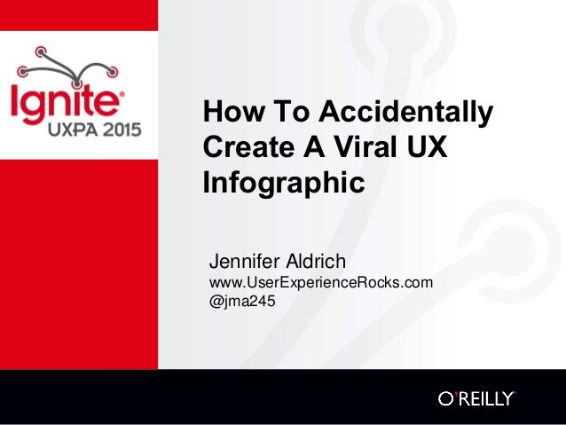 how-to-accidentally-create-a-viral-ux-infographic-uxpa2015-1-638