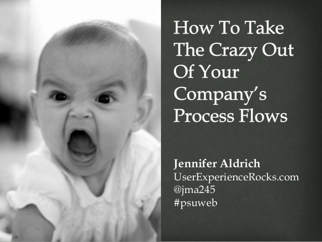 how-to-take-the-crazy-out-of-your-companys-process-flows-psuweb-1-638